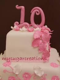 10th wedding anniversary emejing ideas for 10th wedding anniversary images styles ideas