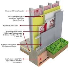 Types Of Home Foundations Energyshield Pro Applications Atlas Roofing Construction