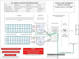 Conduit Fill Table Conduit Fill Chart Figure 7 The Number Of Current Carrying