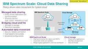 ibm storage for hybrid cloud 4q 2016