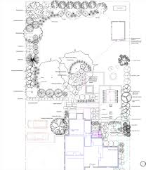 case study in progress landscape master plans and phased