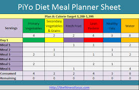 printable meal planner with calorie counter plan shop and succeed on the piyo diet with printables