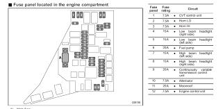 2010 subaru legacy fuse box diagram subaru wiring diagrams for