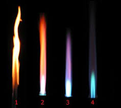 what is the hottest color fire ii color and temperature maggie maggio