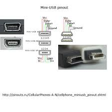 usb colour position on connector google search electronic