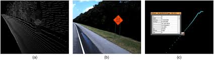critical assessment of an enhanced traffic sign detection method
