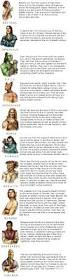 a quick guide to the elder scrolls races the elder scrolls