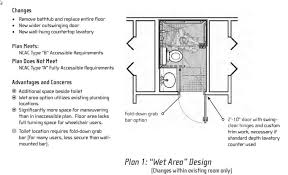 Floor Plans For Handicap Accessible Homes Phoenix Wheelchair Accessible Homes Bathrooms When You Can U0027t