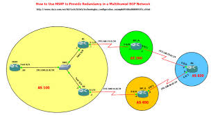 Bgp Route Map by Solved Multihomed Bgp Who Will Advertise Dir Cisco Support