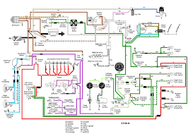 triumph wiring diagram with basic pictures diagrams wenkm com
