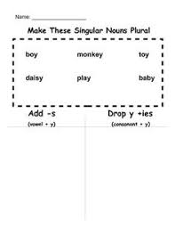 plural nouns that end in y plural nouns