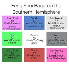 nz feng shui a guide for the southern hemisphere