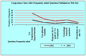 Virtual Help Desk Institute For Healthcare Improvement Improvement Report The