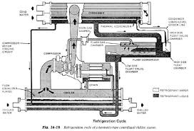 chilled water refrigerator troubleshooting diagram
