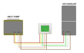heat pump thermostat wiring color code wiring diagram