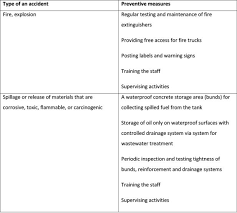 iso 14001 emergency plan u2013 five steps for setting up the plan