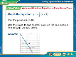 answer example 1 graph the equation plot the point at 2 0