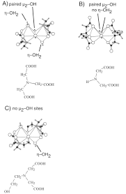 aqueous aluminum polynuclear complexes and nanoclusters a review