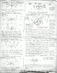 football writing paper football scouting report