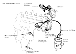 5sfe engine diagram 1995 toyota celica gt rear caliper exploded