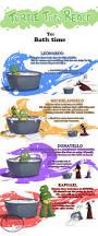 193 Best Baths Timeless U0026 by Bath Explore Bath On Deviantart