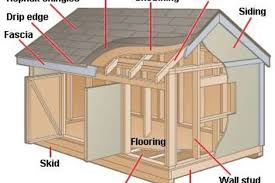 How To Build A Shed House by Shed For Sale Cheap Wood Outdoor Sheds Lowes How To Build A