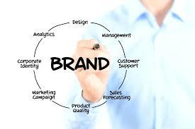 design management careers design managemnt design design project management group qatar cuca me