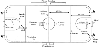 10 tips for coaching indoor soccer