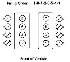 2002 jeep liberty cylinder order 07 jeep jk 3 8l firing order cylinder diagram fixya