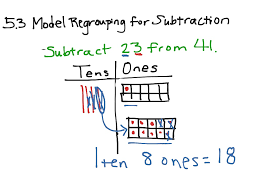 5 3 model regrouping for subtraction math elementary math 2nd