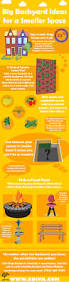 grigg design backyard ideas infographic