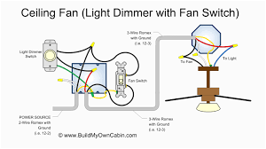 wiring for a ceiling exhaust fan and light electrical inside