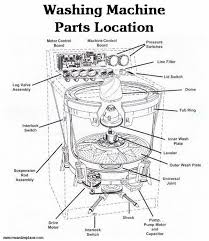 kenmore oasis washer parts diagram automotive parts diagram images