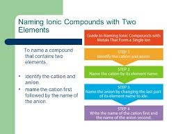 naming and writing ionic formulas naming ionic compounds with two