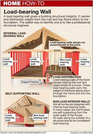 Where Can I Get A Floor Plan Of My House Best 25 Load Bearing Wall Ideas On Pinterest Subway Near My