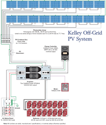 Off Grid Floor Plans Comfortably Off Grid Home Power Magazine