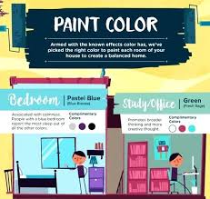 effect of color on mood how to pick the right paint color for a bedroom biggreen club