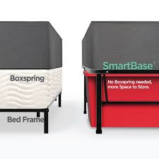 platform bed with box spring ideas also zinus inch smartbase