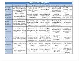 strategic management plan template performance blank receipts
