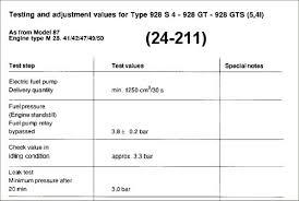porsche 928 spec 928 tech tips