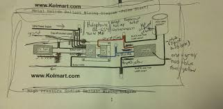 metal halide l circuit diagram metal halide ballast wiring diagram wiring diagrams
