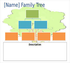 family tree chart template powerpoint cpadreams info