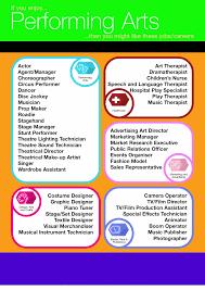 Home Based Graphic Design Jobs Uk by 100 Home Textile Designer Jobs Uk Fashion Designer Resident