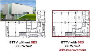 bca floor plan bioclimatic solution built in prosperity bioclimatic envelope