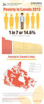 40 best from poverty to possibility images on pinterest toronto