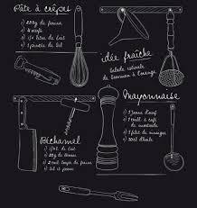 tableau noir cuisine marmiton sticker lave vaisselle