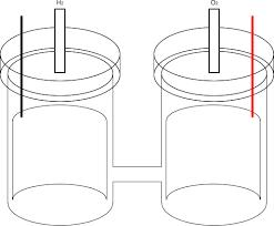 how to make an hho generator diy hacking