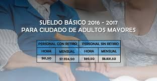 valores servicio domestico 2016 argentina escala salarial 2016 2017 por cuidado de adultos mayores econoblog