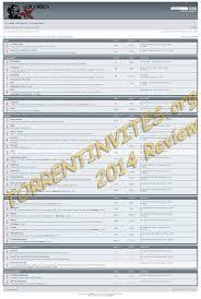 bitme org invite quorks qrk ratioless 2014 review