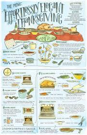 thanksgiving thanksgiving dinner menu planner